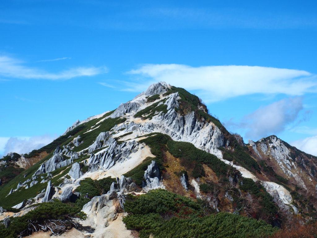 Mt.Tsubakuro